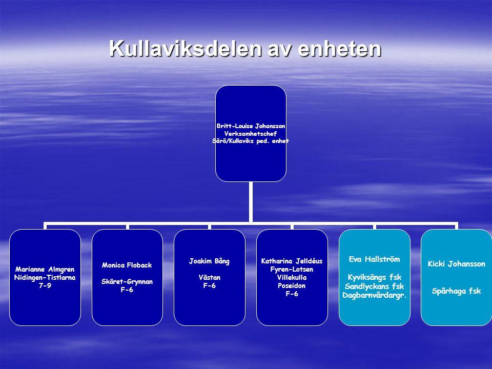 Kullaviksdelen av enheten Britt-Louise Johansson Verksamhetschef Särö/Kullaviks ped. enhet Marianne Almgren Nidingen-Tistlarna 7-9 Monica Floback Skär