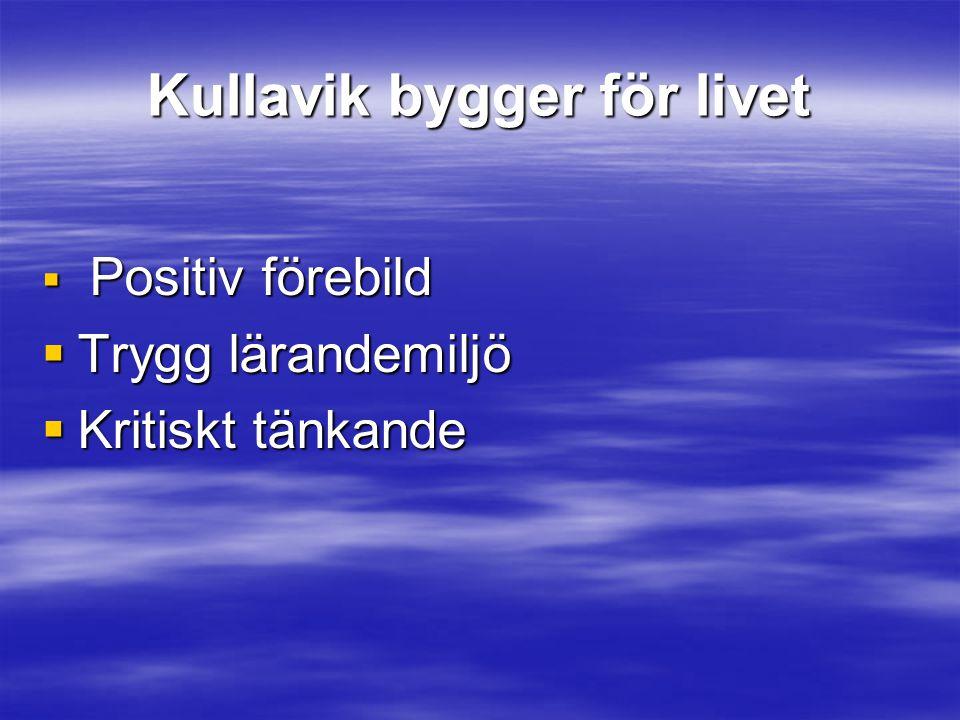 Kullavik bygger för livet  Positiv förebild  Trygg lärandemiljö  Kritiskt tänkande