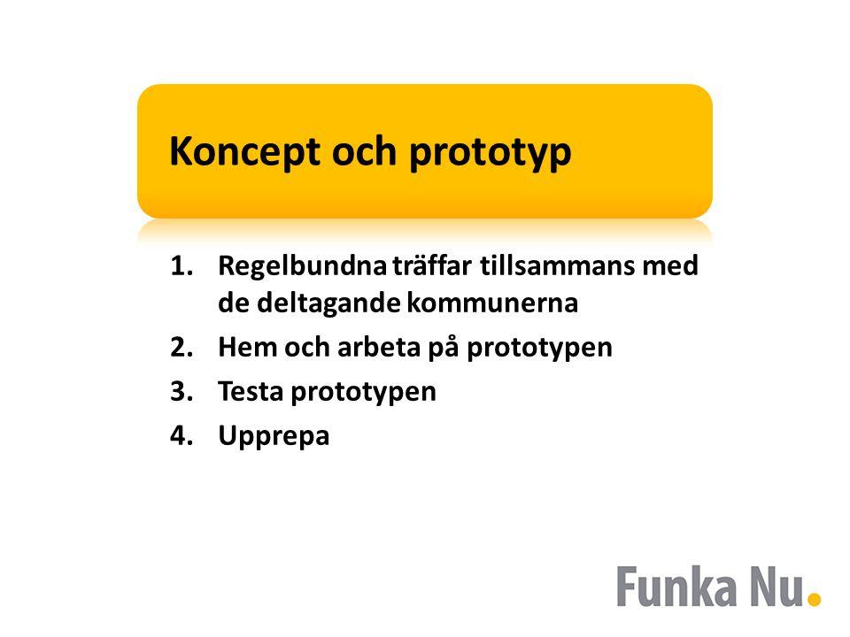 Koncept och prototyp 1.Regelbundna träffar tillsammans med de deltagande kommunerna 2.Hem och arbeta på prototypen 3.Testa prototypen 4.Upprepa