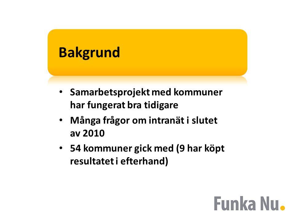 Intranätets uppgifter Basinnehåll Hjälpa den anställde att orientera sig Nyheter Fungera som en informationskanal Funktioner Effektivisera arbetet med smarta lösningar Samarbete Underlätta för medarbetare att samarbeta