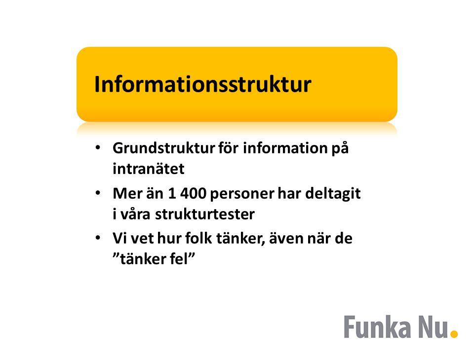 Informationsstruktur • Grundstruktur för information på intranätet • Mer än 1 400 personer har deltagit i våra strukturtester • Vi vet hur folk tänker, även när de tänker fel