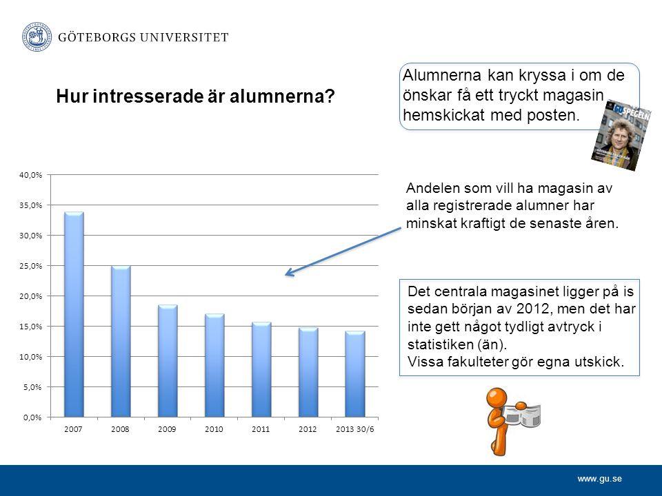 www.gu.se Alumnerna kan kryssa i om de önskar få ett tryckt magasin hemskickat med posten. Andelen som vill ha magasin av alla registrerade alumner ha