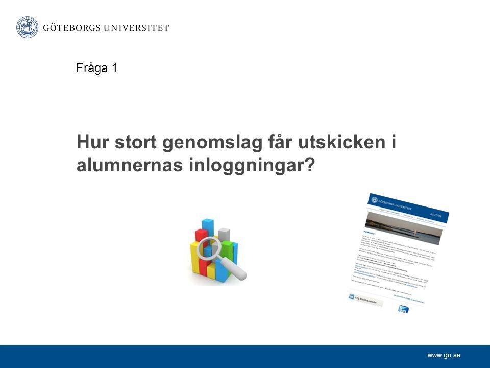 www.gu.se Hur stort genomslag får utskicken i alumnernas inloggningar? Fråga 1