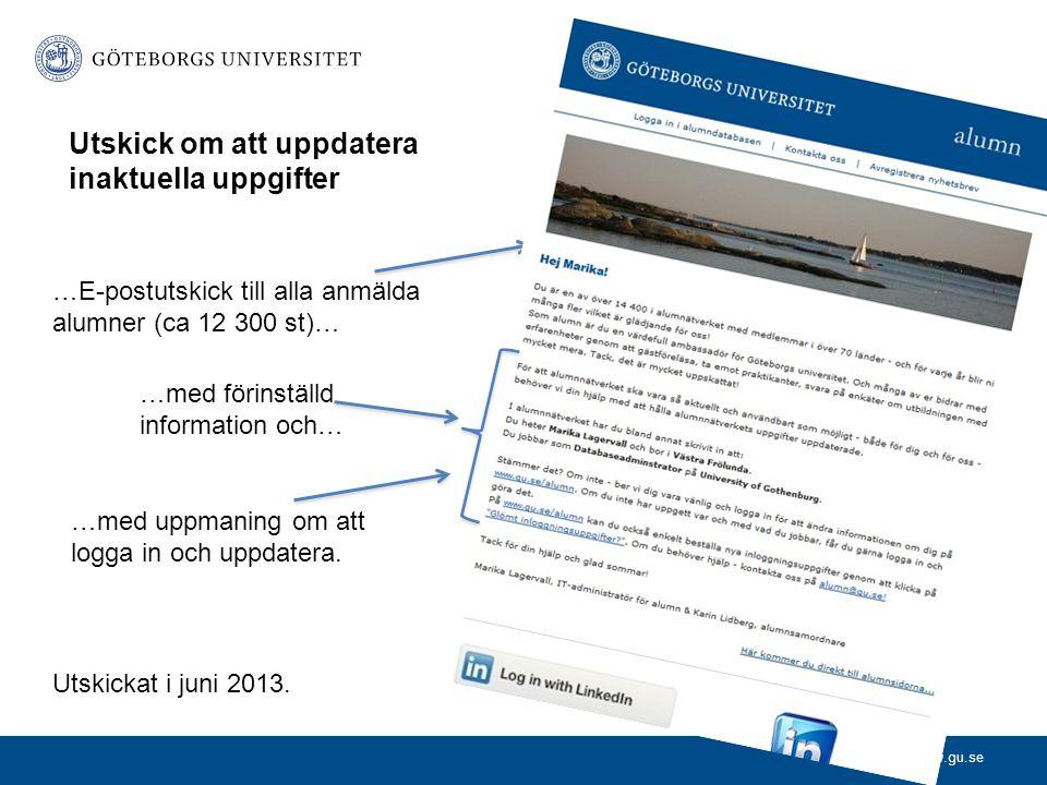 www.gu.se …E-postutskick till alla anmälda alumner (ca 12 300 st)… …med uppmaning om att logga in och uppdatera. Utskick om att uppdatera inaktuella u