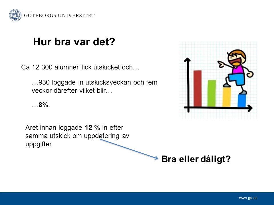 www.gu.se Slutsatser •Utskicket fick stort genomslag i inloggningarna.