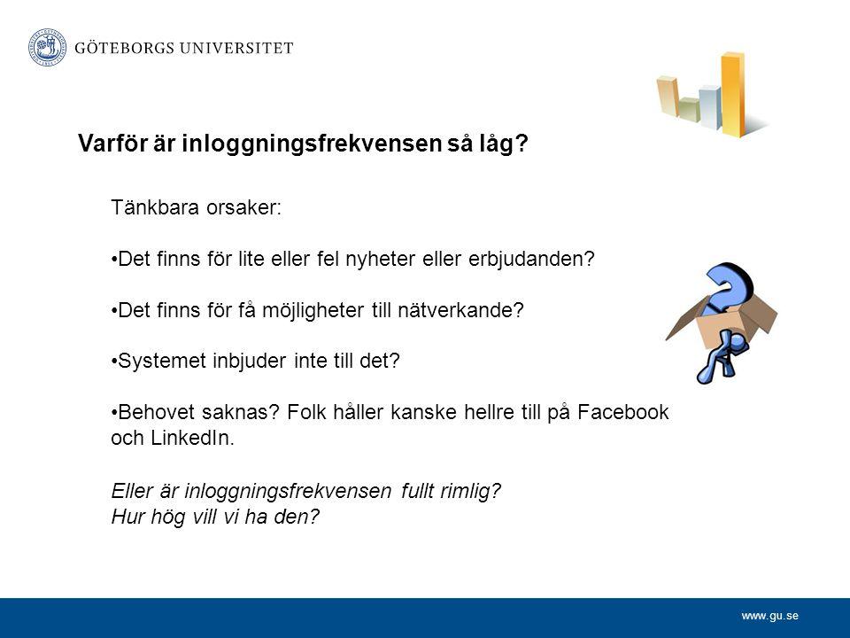 www.gu.se Varför är inloggningsfrekvensen så låg? Tänkbara orsaker: •Det finns för lite eller fel nyheter eller erbjudanden? •Det finns för få möjligh