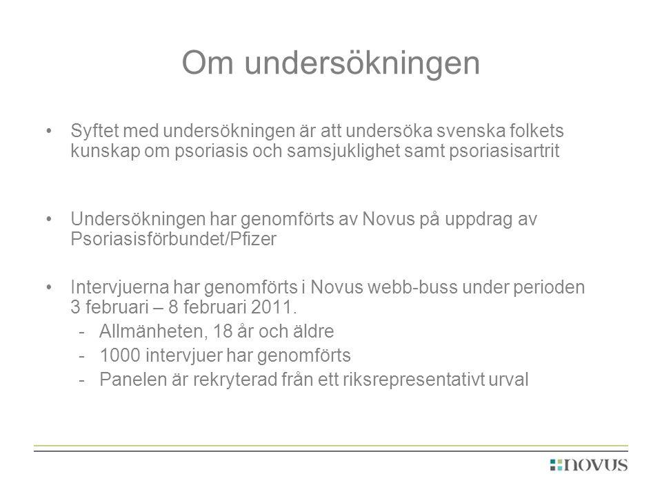 Om undersökningen •Syftet med undersökningen är att undersöka svenska folkets kunskap om psoriasis och samsjuklighet samt psoriasisartrit •Undersöknin