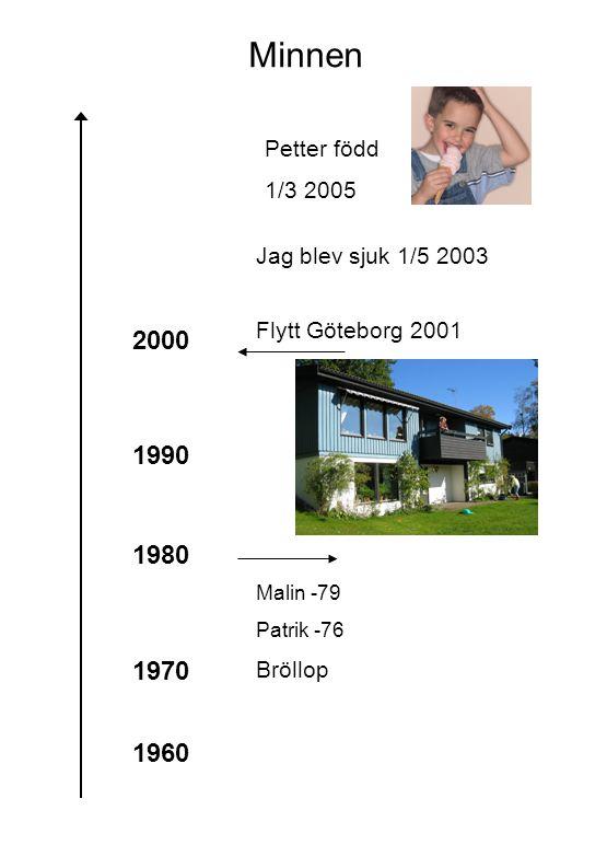Minnen 1960 1970 1980 1990 2000 Bröllop Malin -79 Patrik -76 Flytt Göteborg 2001 Jag blev sjuk 1/5 2003 Petter född 1/3 2005