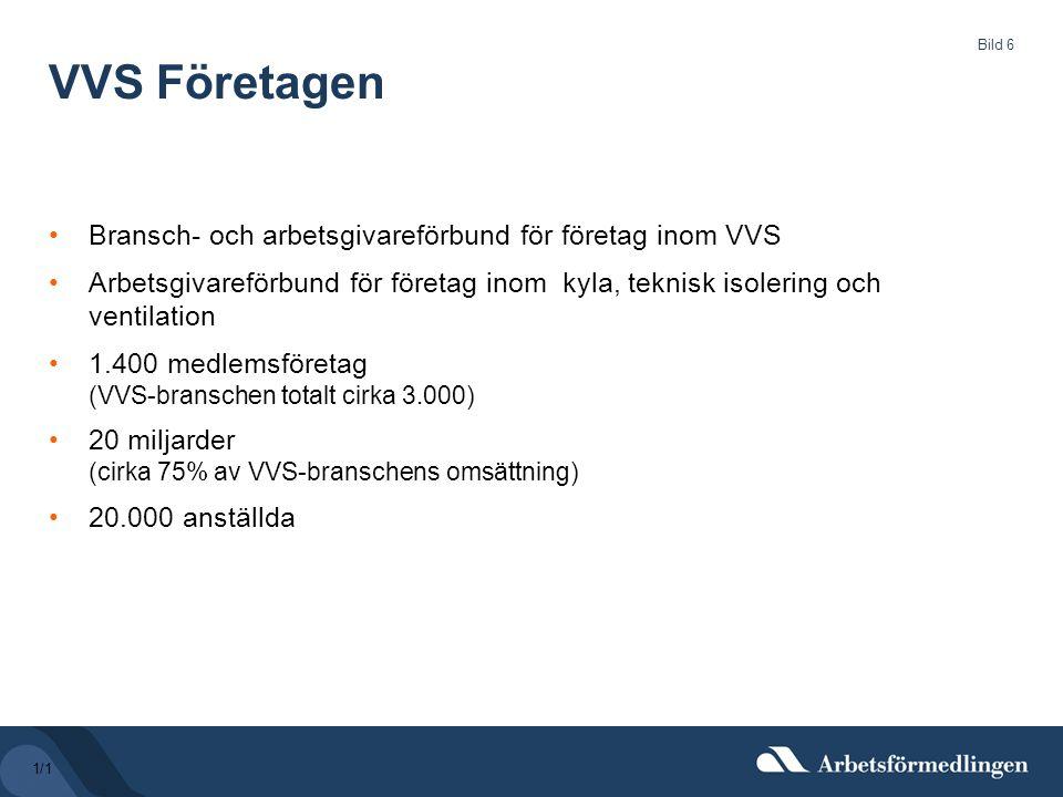 Bild 6 VVS Företagen •Bransch- och arbetsgivareförbund för företag inom VVS •Arbetsgivareförbund för företag inom kyla, teknisk isolering och ventilation •1.400 medlemsföretag (VVS-branschen totalt cirka 3.000) •20 miljarder (cirka 75% av VVS-branschens omsättning) •20.000 anställda 1/1