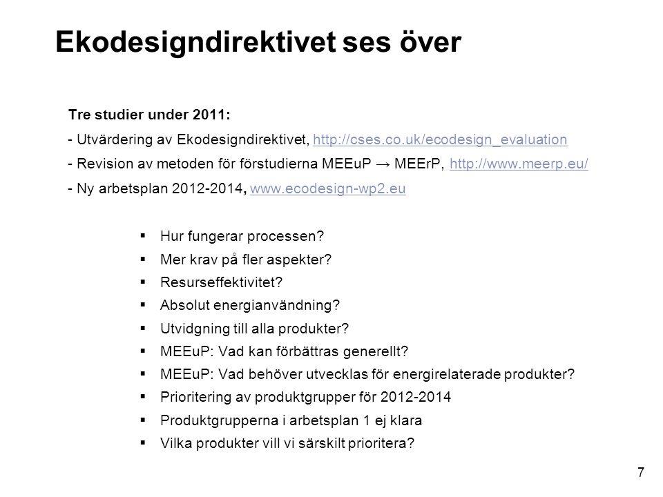 Ekodesigndirektivet ses över Tre studier under 2011: - Utvärdering av Ekodesigndirektivet, http://cses.co.uk/ecodesign_evaluationhttp://cses.co.uk/ecodesign_evaluation - Revision av metoden för förstudierna MEEuP → MEErP, http://www.meerp.eu/http://www.meerp.eu/ - Ny arbetsplan 2012-2014, www.ecodesign-wp2.euwww.ecodesign-wp2.eu  Hur fungerar processen.
