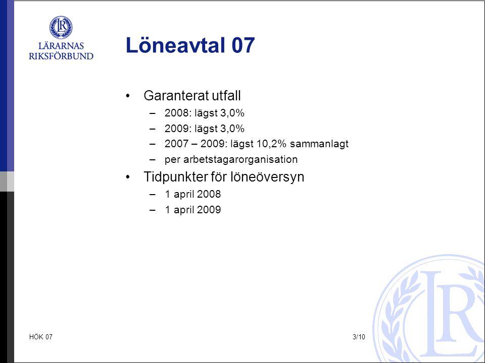 HÖK 073/10 Löneavtal 07 •Garanterat utfall –2008: lägst 3,0% –2009: lägst 3,0% –2007 – 2009: lägst 10,2% sammanlagt –per arbetstagarorganisation •Tidp