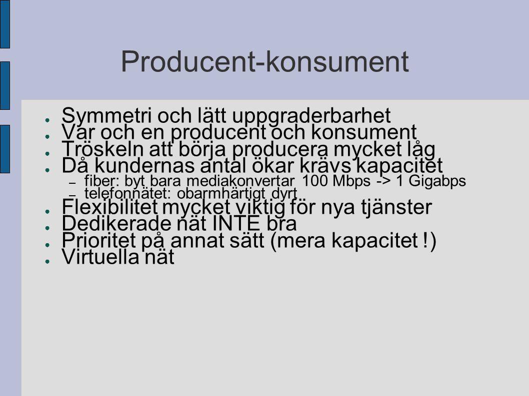 Producent-konsument ● Symmetri och lätt uppgraderbarhet ● Var och en producent och konsument ● Tröskeln att börja producera mycket låg ● Då kundernas antal ökar krävs kapacitet – fiber: byt bara mediakonvertar 100 Mbps -> 1 Gigabps – telefonnätet: obarmhärtigt dyrt ● Flexibilitet mycket viktig för nya tjänster ● Dedikerade nät INTE bra ● Prioritet på annat sätt (mera kapacitet !) ● Virtuella nät