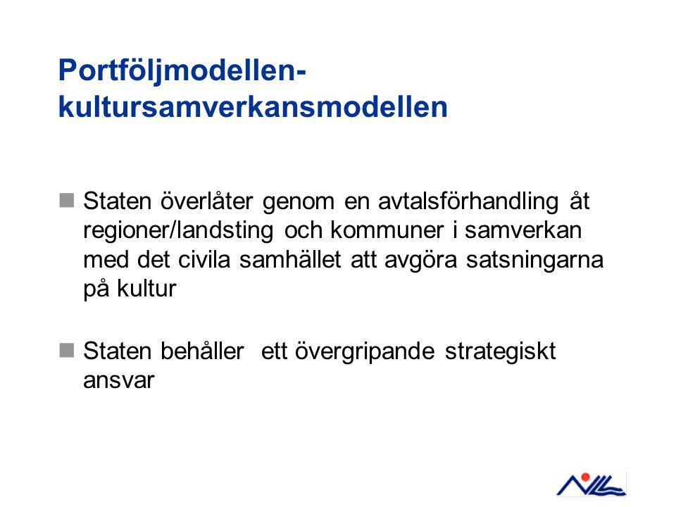 Portföljmodellen- kultursamverkansmodellen  Staten överlåter genom en avtalsförhandling åt regioner/landsting och kommuner i samverkan med det civila