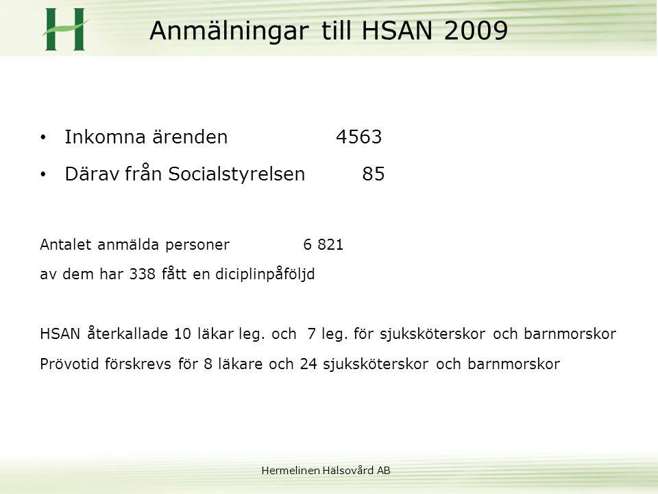 Hermelinen Hälsovård AB Anmälningar till HSAN 2009 • Inkomna ärenden 4563 • Därav från Socialstyrelsen 85 Antalet anmälda personer 6 821 av dem har 33