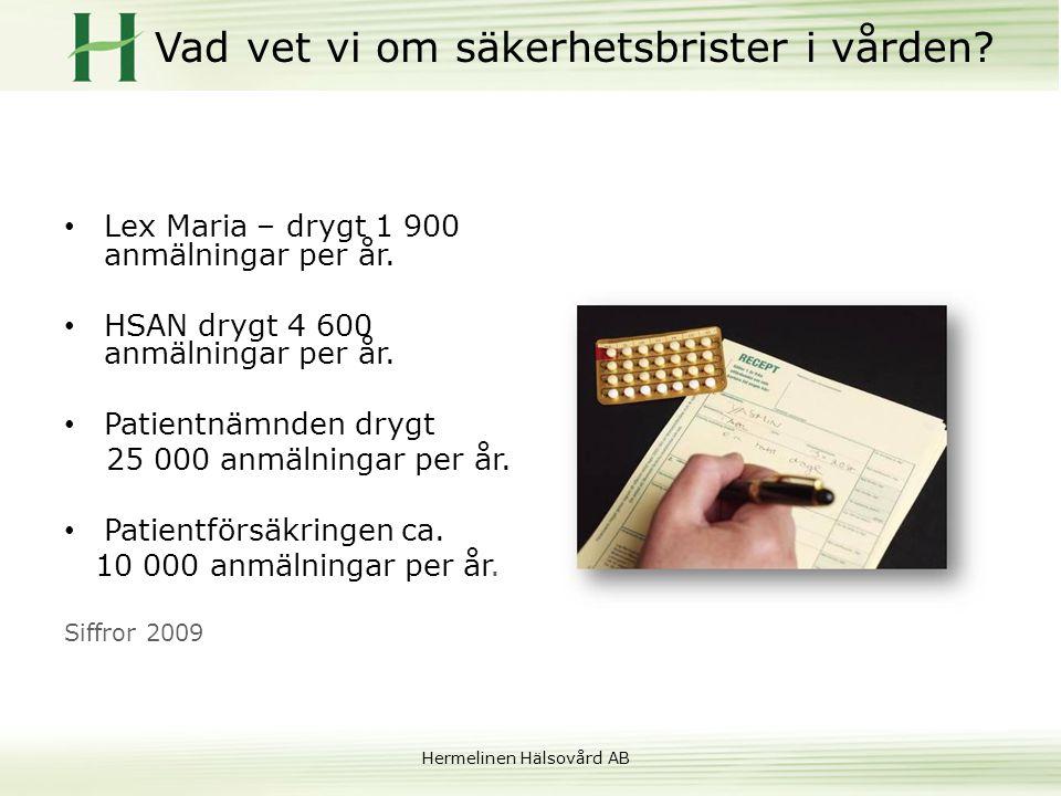 Hermelinen Hälsovård AB Vad vet vi om säkerhetsbrister i vården? • Lex Maria – drygt 1 900 anmälningar per år. • HSAN drygt 4 600 anmälningar per år.