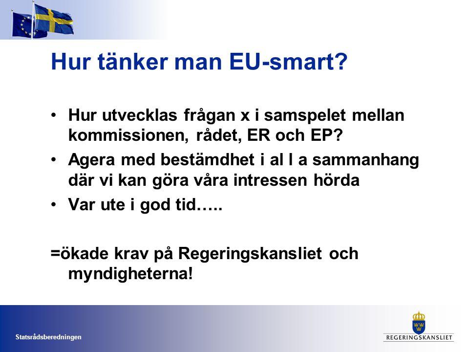 Statsrådsberedningen Hur tänker man EU-smart? •Hur utvecklas frågan x i samspelet mellan kommissionen, rådet, ER och EP? •Agera med bestämdhet i al l