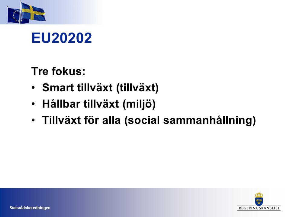 Statsrådsberedningen EU20202 Tre fokus: •Smart tillväxt (tillväxt) •Hållbar tillväxt (miljö) •Tillväxt för alla (social sammanhållning)