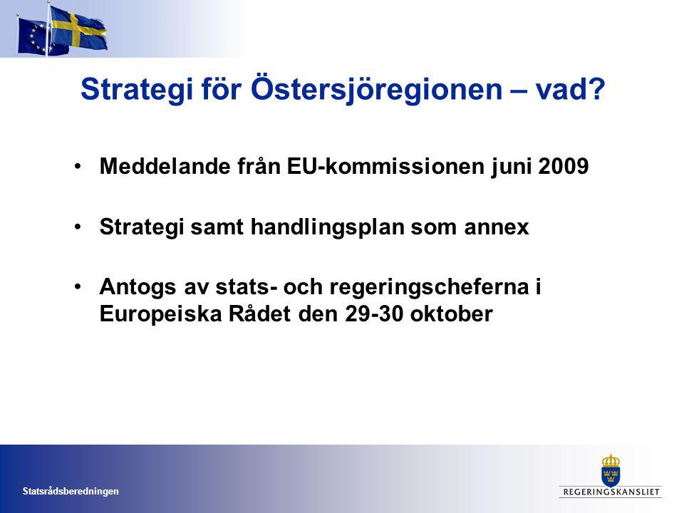 Statsrådsberedningen Strategi för Östersjöregionen – vad? •Meddelande från EU-kommissionen juni 2009 •Strategi samt handlingsplan som annex •Antogs av