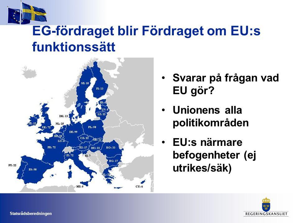 Statsrådsberedningen EG-fördraget blir Fördraget om EU:s funktionssätt •Svarar på frågan vad EU gör? •Unionens alla politikområden •EU:s närmare befog