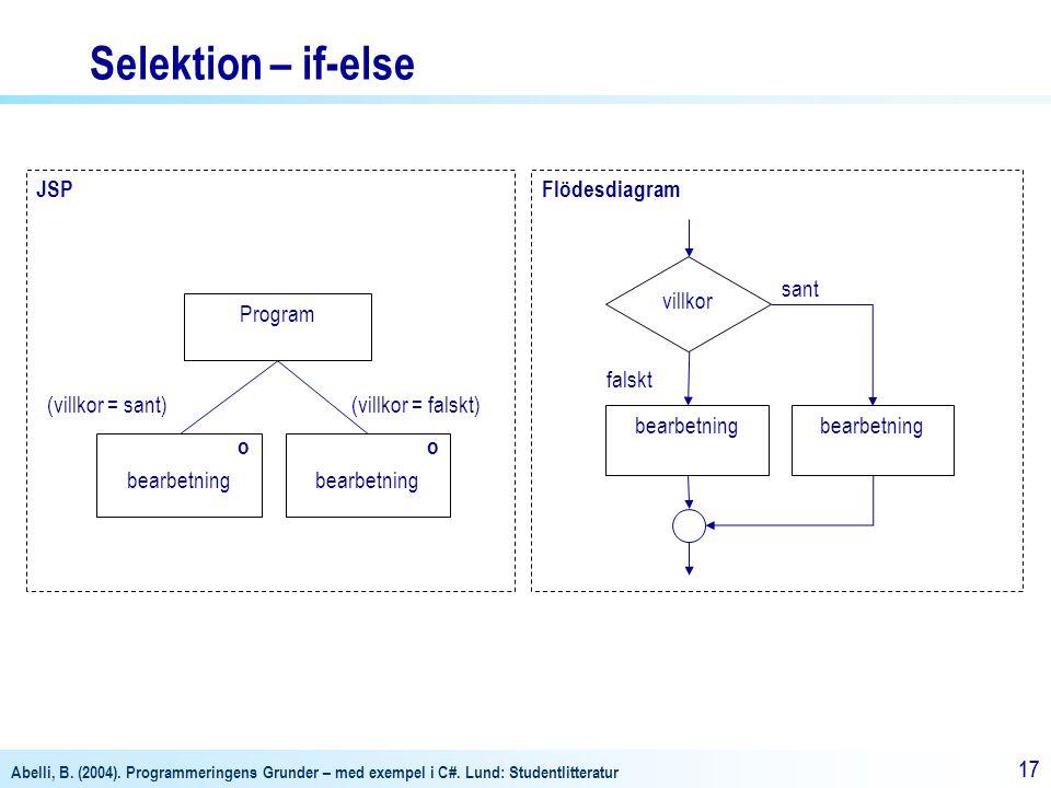 Abelli, B. (2004). Programmeringens Grunder – med exempel i C#. Lund: Studentlitteratur 17 FlödesdiagramJSP bearbetning Program o bearbetning o (villk