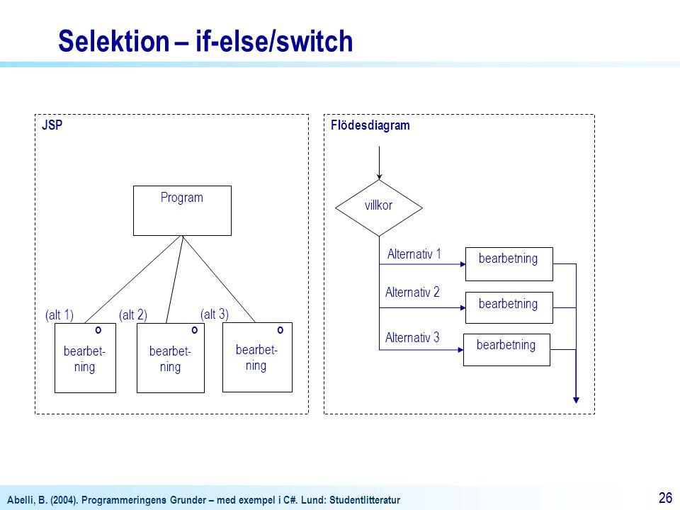 Abelli, B. (2004). Programmeringens Grunder – med exempel i C#. Lund: Studentlitteratur 26 JSP bearbet- ning Program o bearbet- ning o (alt 1)(alt 2)
