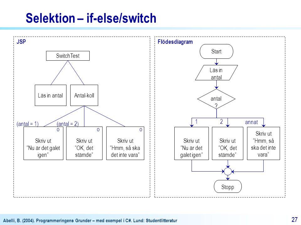 Abelli, B. (2004). Programmeringens Grunder – med exempel i C#. Lund: Studentlitteratur 27 FlödesdiagramJSP SwitchTest Läs in antalAntal-koll Skriv ut
