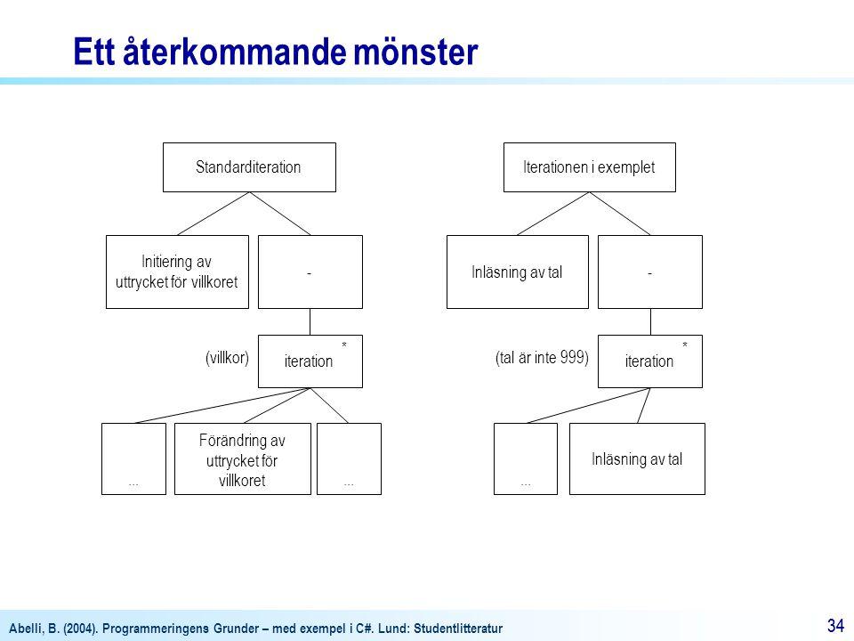 Abelli, B. (2004). Programmeringens Grunder – med exempel i C#. Lund: Studentlitteratur 34 Iterationen i exemplet Inläsning av tal iteration... Inläsn