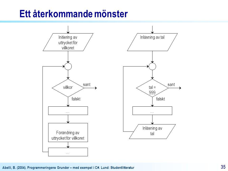 Abelli, B. (2004). Programmeringens Grunder – med exempel i C#. Lund: Studentlitteratur 35 villkor Initiering av uttrycket för villkoret … falskt sant
