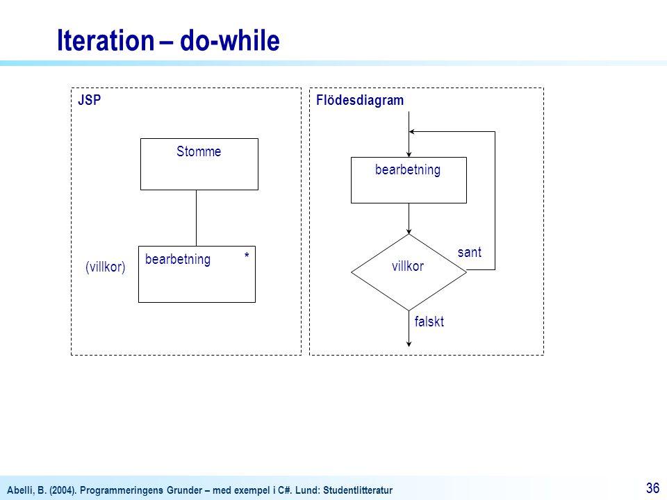 Abelli, B. (2004). Programmeringens Grunder – med exempel i C#. Lund: Studentlitteratur 36 JSP Stomme bearbetning (villkor) * Flödesdiagram villkor sa