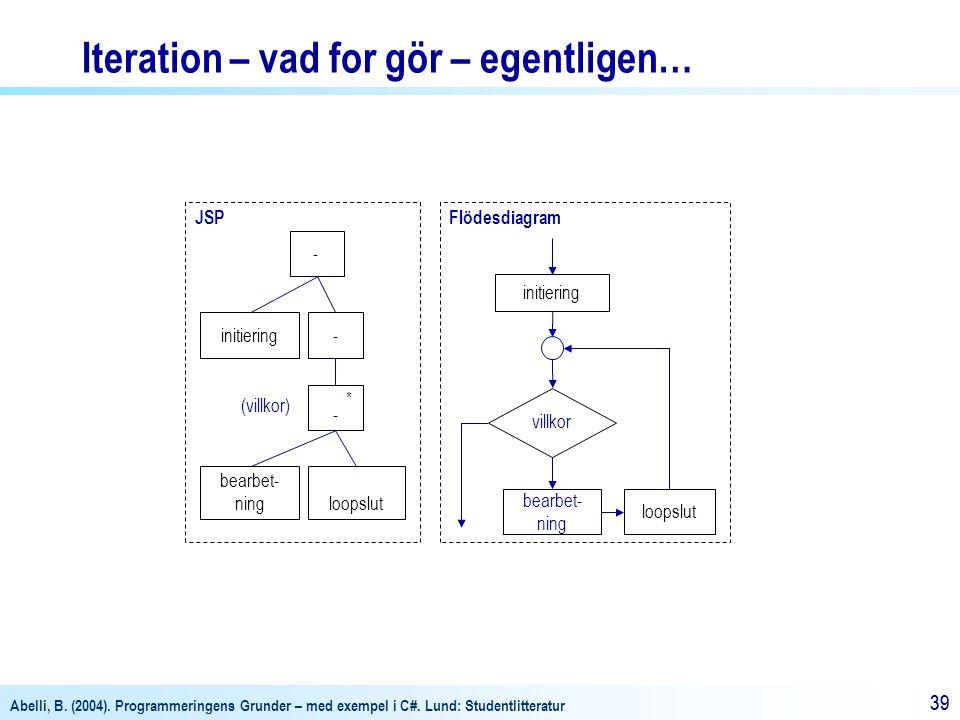Abelli, B. (2004). Programmeringens Grunder – med exempel i C#. Lund: Studentlitteratur 39 JSP - initiering loopslut (villkor) - bearbet- ning - * Flö