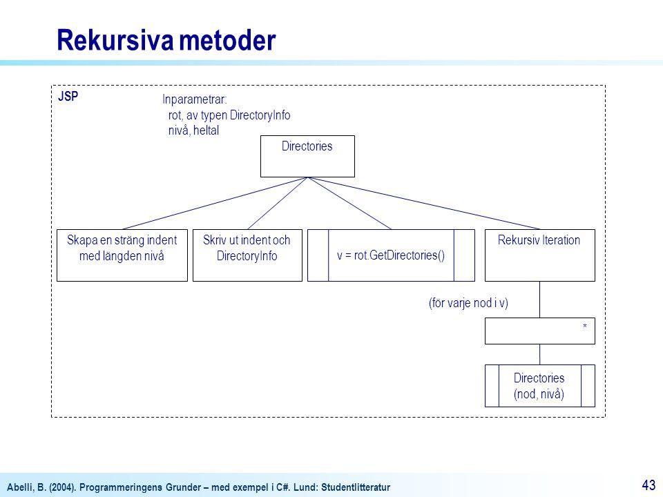 Abelli, B. (2004). Programmeringens Grunder – med exempel i C#. Lund: Studentlitteratur 43 JSP Directories Directories (nod, nivå) Skapa en sträng ind