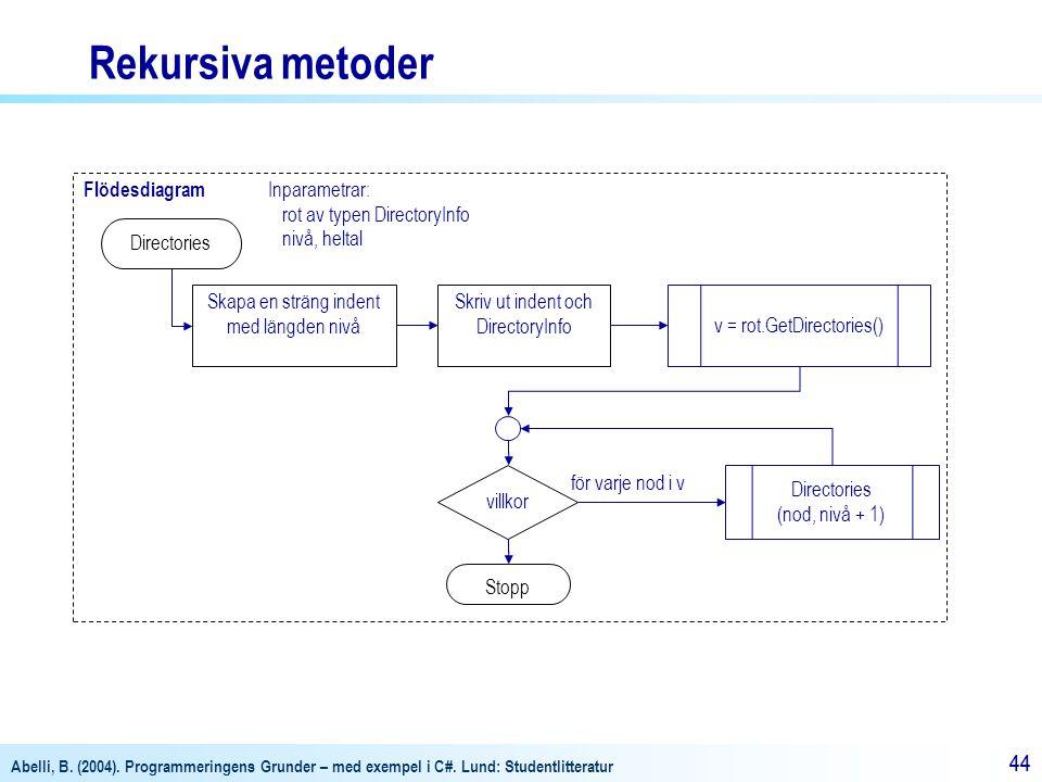 Abelli, B. (2004). Programmeringens Grunder – med exempel i C#. Lund: Studentlitteratur 44 Flödesdiagram Stopp Directories Inparametrar: rot av typen