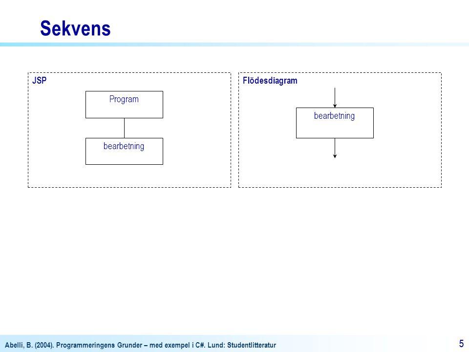 Abelli, B. (2004). Programmeringens Grunder – med exempel i C#. Lund: Studentlitteratur 55 FlödesdiagramJSP bearbetning Program Sekvens