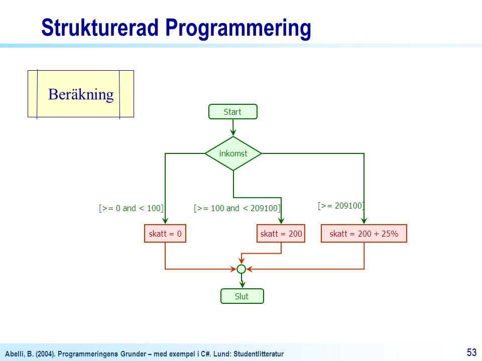 Abelli, B. (2004). Programmeringens Grunder – med exempel i C#. Lund: Studentlitteratur 53 Strukturerad Programmering skatt = 0 [>= 0 and < 100] skatt