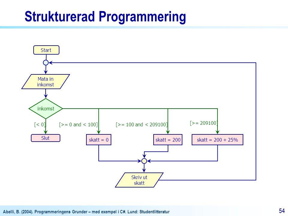 Abelli, B. (2004). Programmeringens Grunder – med exempel i C#. Lund: Studentlitteratur 54 Strukturerad Programmering skatt = 0 [>= 0 and < 100] skatt