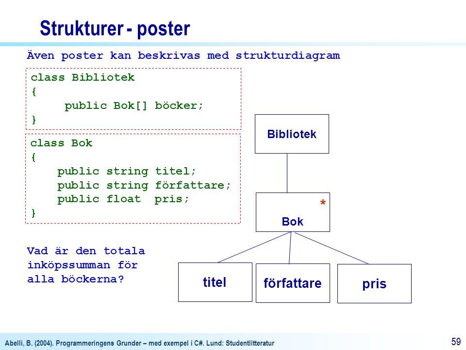 Abelli, B. (2004). Programmeringens Grunder – med exempel i C#. Lund: Studentlitteratur 59 Strukturer - poster class Bok { public string titel; public