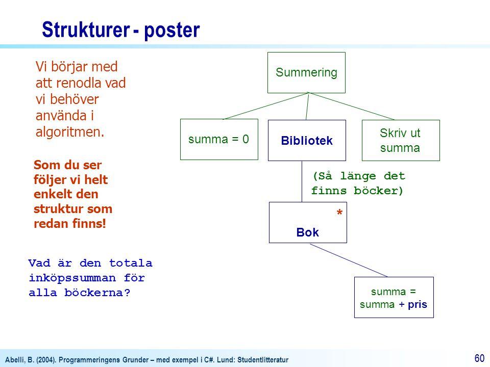 Abelli, B. (2004). Programmeringens Grunder – med exempel i C#. Lund: Studentlitteratur 60 pris Strukturer - poster * Bok Skriv ut summa summa = 0 sum