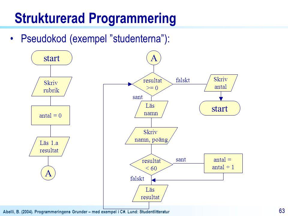 """Abelli, B. (2004). Programmeringens Grunder – med exempel i C#. Lund: Studentlitteratur 63 Strukturerad Programmering •Pseudokod (exempel """"studenterna"""