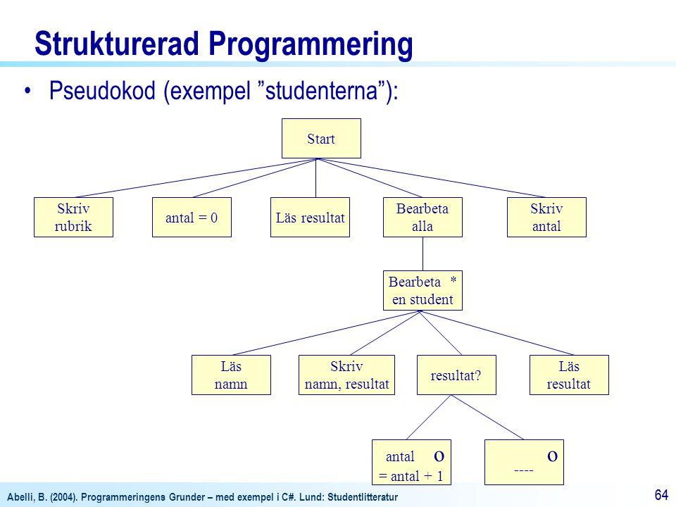 """Abelli, B. (2004). Programmeringens Grunder – med exempel i C#. Lund: Studentlitteratur 64 Strukturerad Programmering •Pseudokod (exempel """"studenterna"""