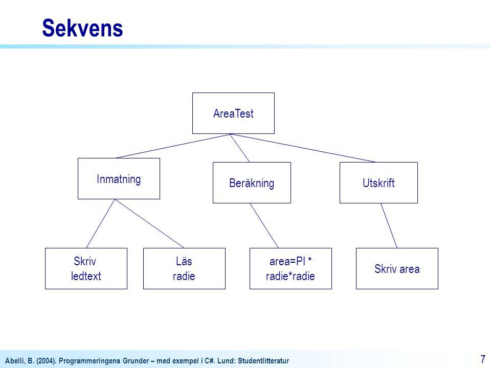 Abelli, B. (2004). Programmeringens Grunder – med exempel i C#. Lund: Studentlitteratur 77 AreaTest Inmatning Skriv ledtext Läs radie area=PI * radie*