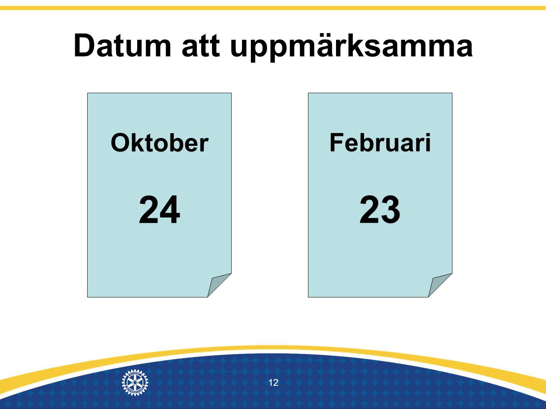 Datum att uppmärksamma 12 Oktober 24 Februari 23