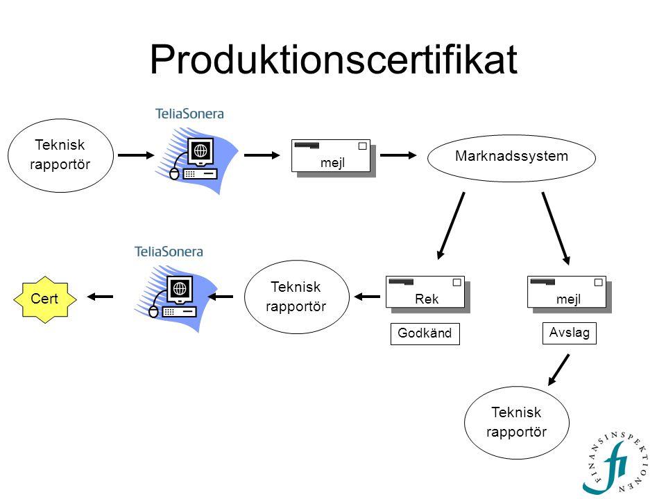 Produktionscertifikat mejl Marknadssystem Avslag Godkänd Rek mejl Teknisk rapportör Cert Teknisk rapportör Teknisk rapportör