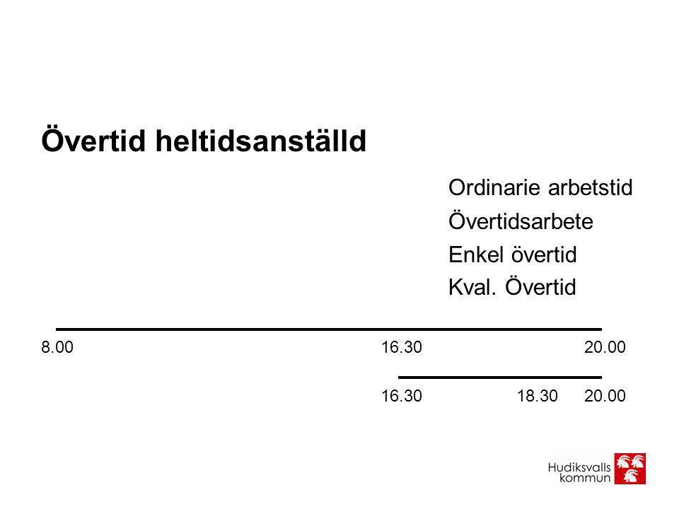 Övertid heltidsanställd Ordinarie arbetstid Övertidsarbete Enkel övertid Kval. Övertid 8.0016.3020.00 16.3018.3020.00