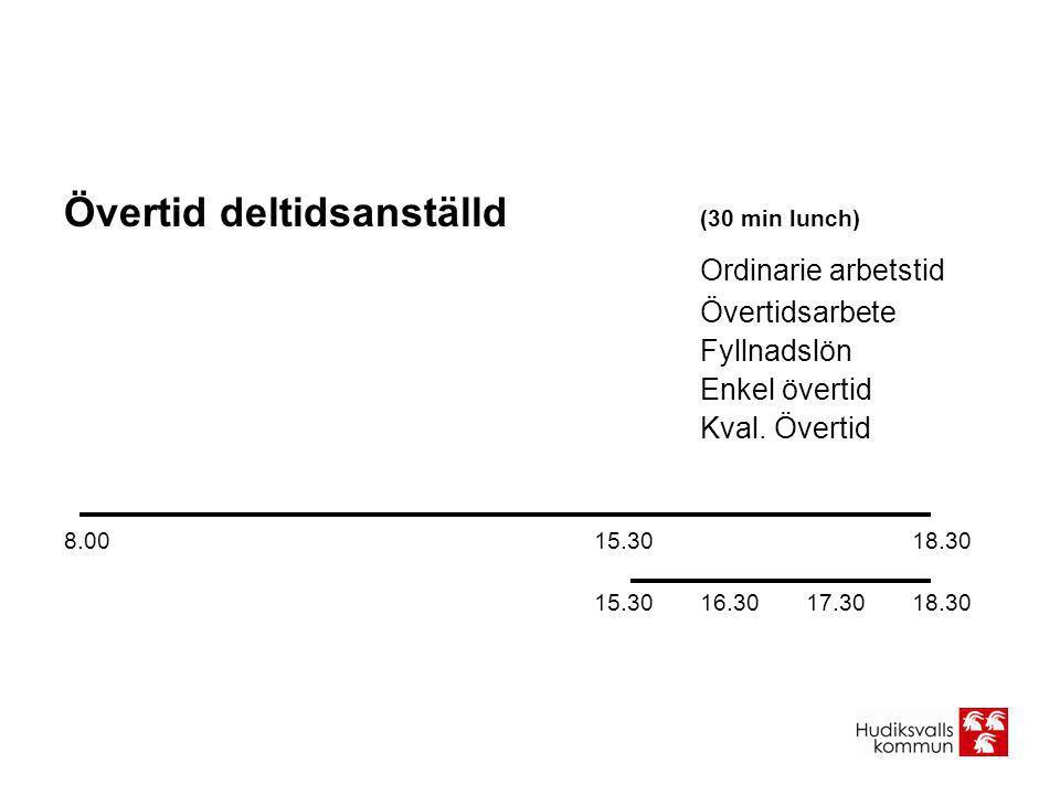 Övertid deltidsanställd (30 min lunch) Ordinarie arbetstid Övertidsarbete Fyllnadslön Enkel övertid Kval. Övertid 8.0015.3018.30 15.3016.3017.3018.30