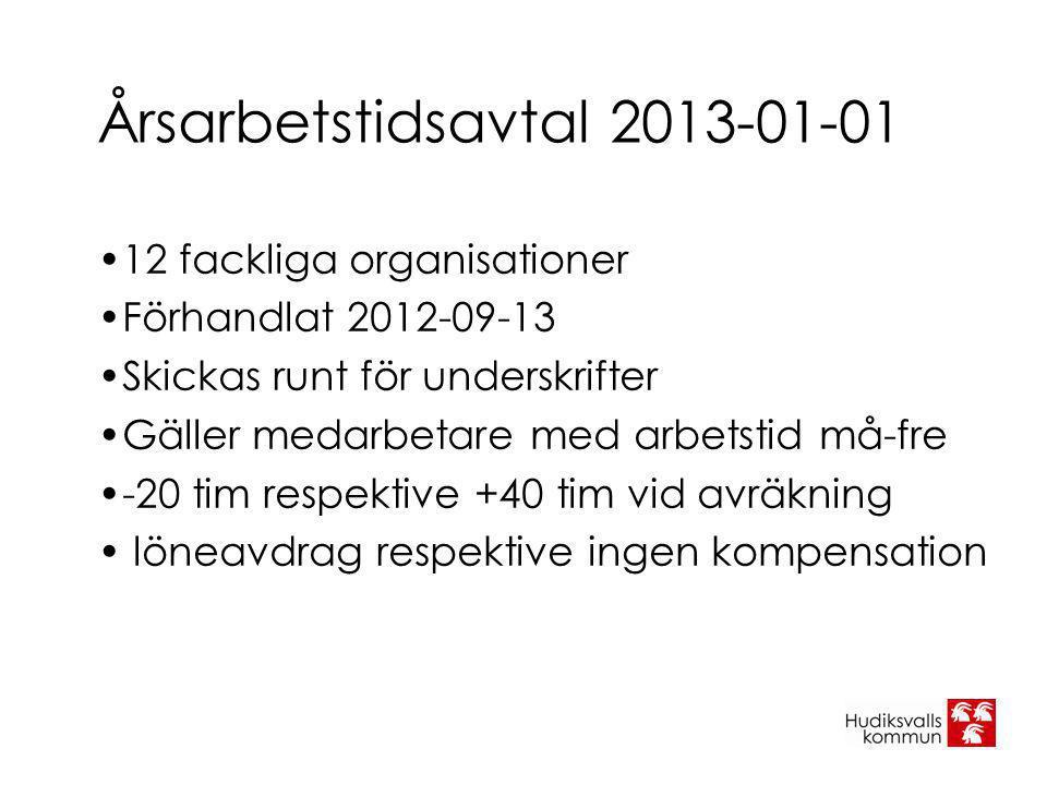 Årsarbetstidsavtal 2013-01-01 •12 fackliga organisationer •Förhandlat 2012-09-13 •Skickas runt för underskrifter •Gäller medarbetare med arbetstid må-