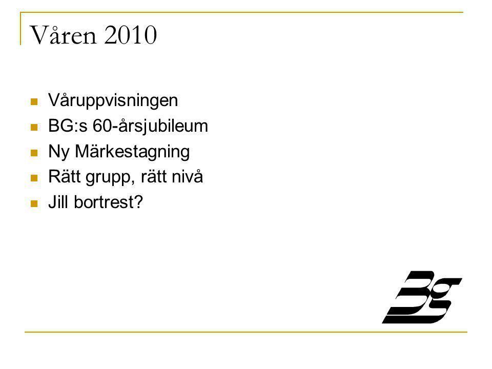 Våren 2010  Våruppvisningen  BG:s 60-årsjubileum  Ny Märkestagning  Rätt grupp, rätt nivå  Jill bortrest?