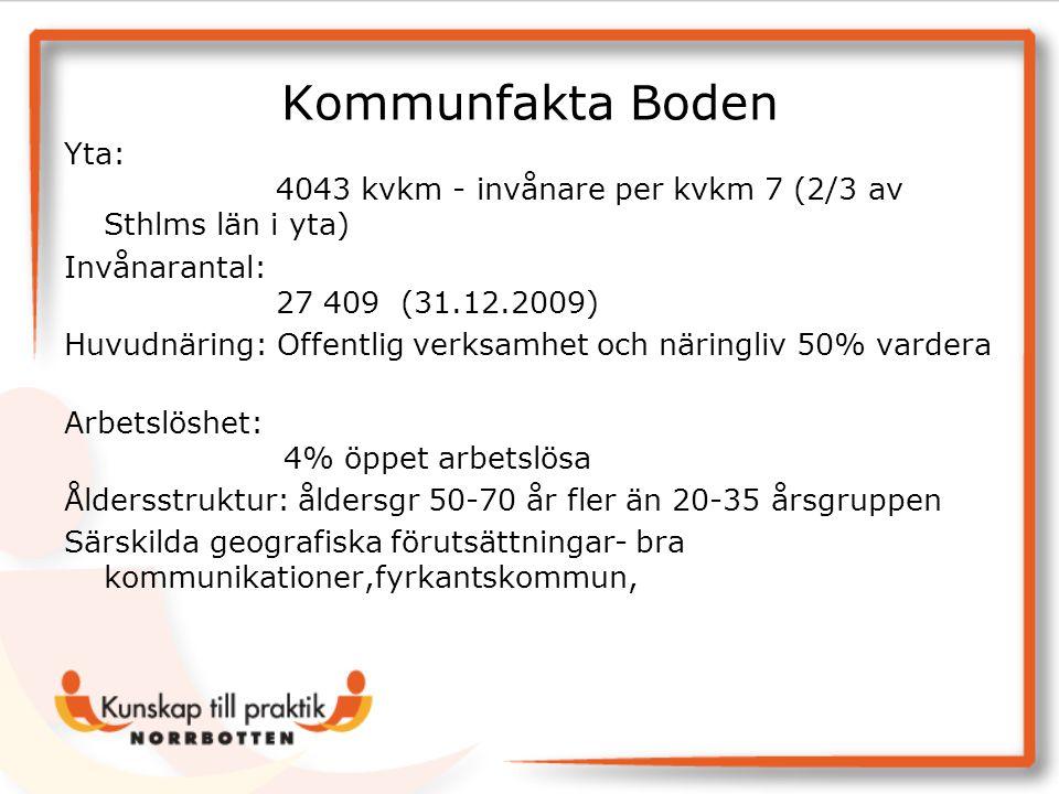Kommunfakta Boden Yta: 4043 kvkm - invånare per kvkm 7 (2/3 av Sthlms län i yta) Invånarantal: 27 409 (31.12.2009) Huvudnäring: Offentlig verksamhet o