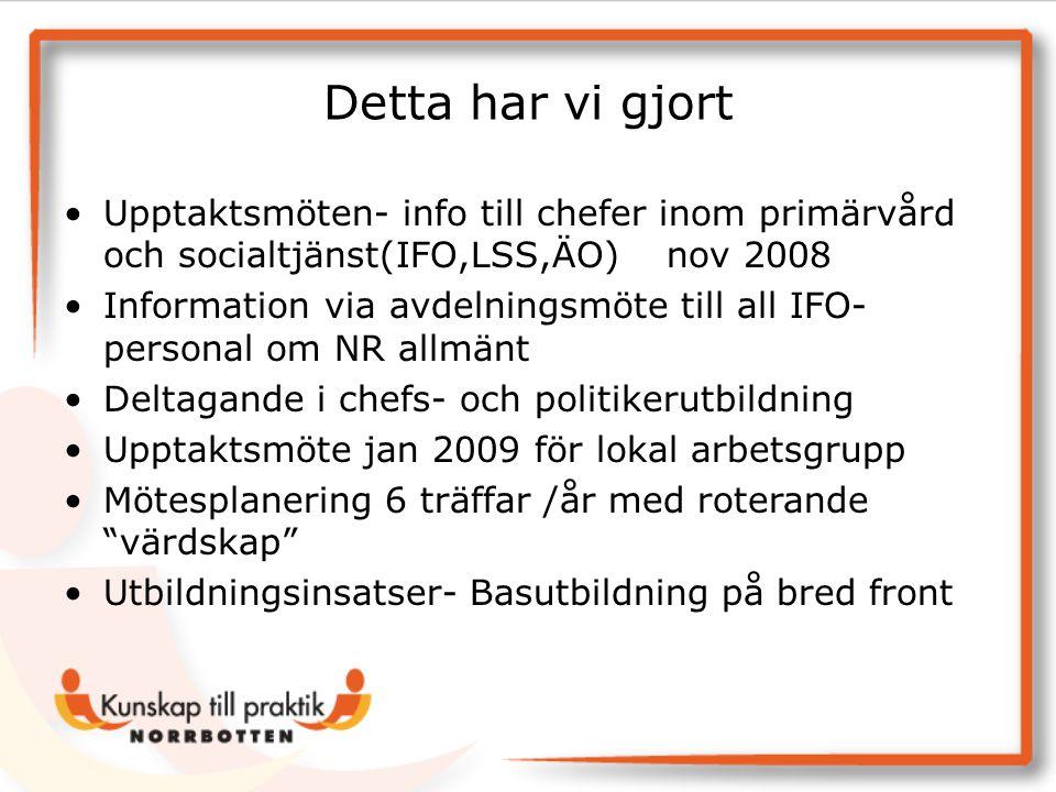 Mer information •ingegerd.svanberg@boden.se, catharina.ener@nll.se, kristina.lindqvist@boden.seingegerd.svanberg@boden.se catharina.ener@nll.se kristina.lindqvist@boden.se •ulrika.pettersson@boden.se (utbildare AUDIT/DUDIT,ASI)ulrika.pettersson@boden.se •jonas.sundberg@boden.se (utbildare ADAD)jonas.sundberg@boden.se •www.sos.sewww.sos.se •www.skl.se/kunskaptillpraktikwww.skl.se/kunskaptillpraktik
