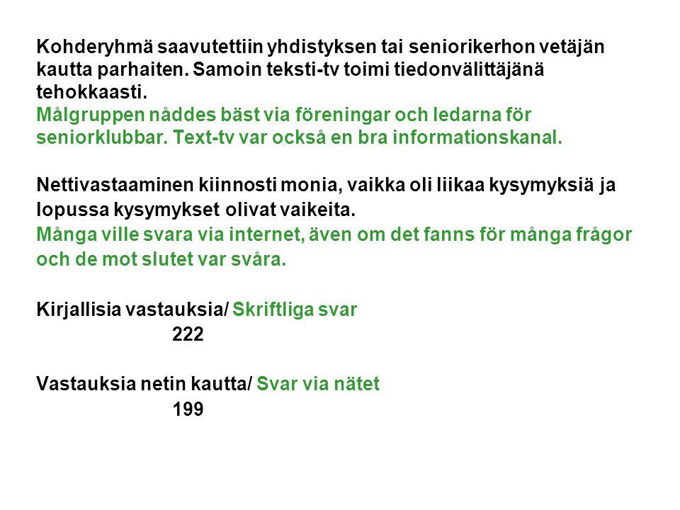 Kyselyyn vastanneet De som besvarade förfrågan MänKvinnor Angav inte kön FinskspråkigaSvenskspråkiga Finskspråkiga Personer som avbröt Totalt antal