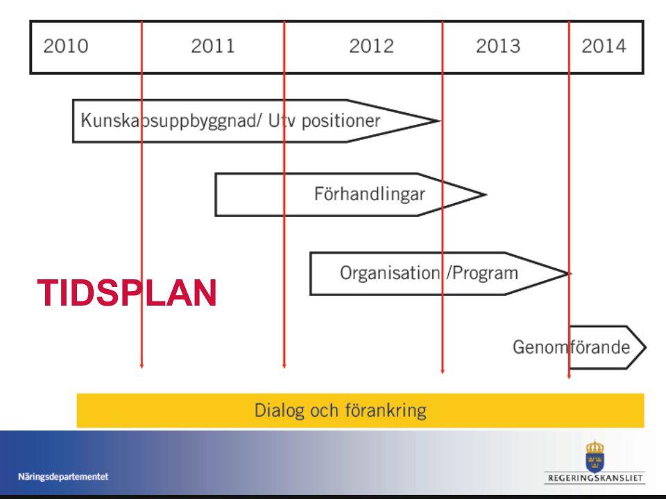 www.regionvarmland.se TIDSPLAN